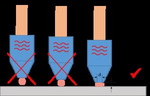 3D-Druck Verfahren FDM - Düsenabstand Schichtstärke